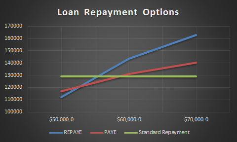 loan-repayment-options-97000-6