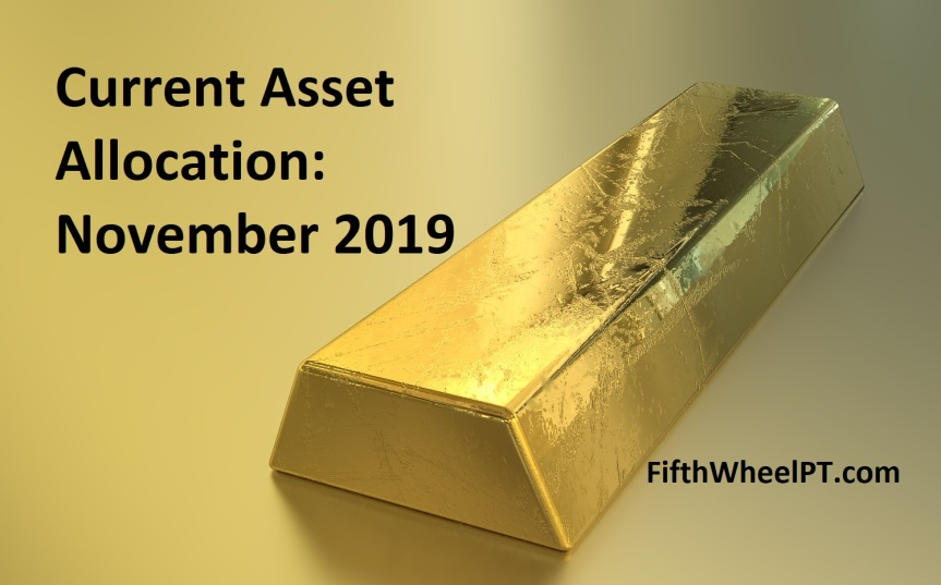 Current Asset Allocation: November 2019