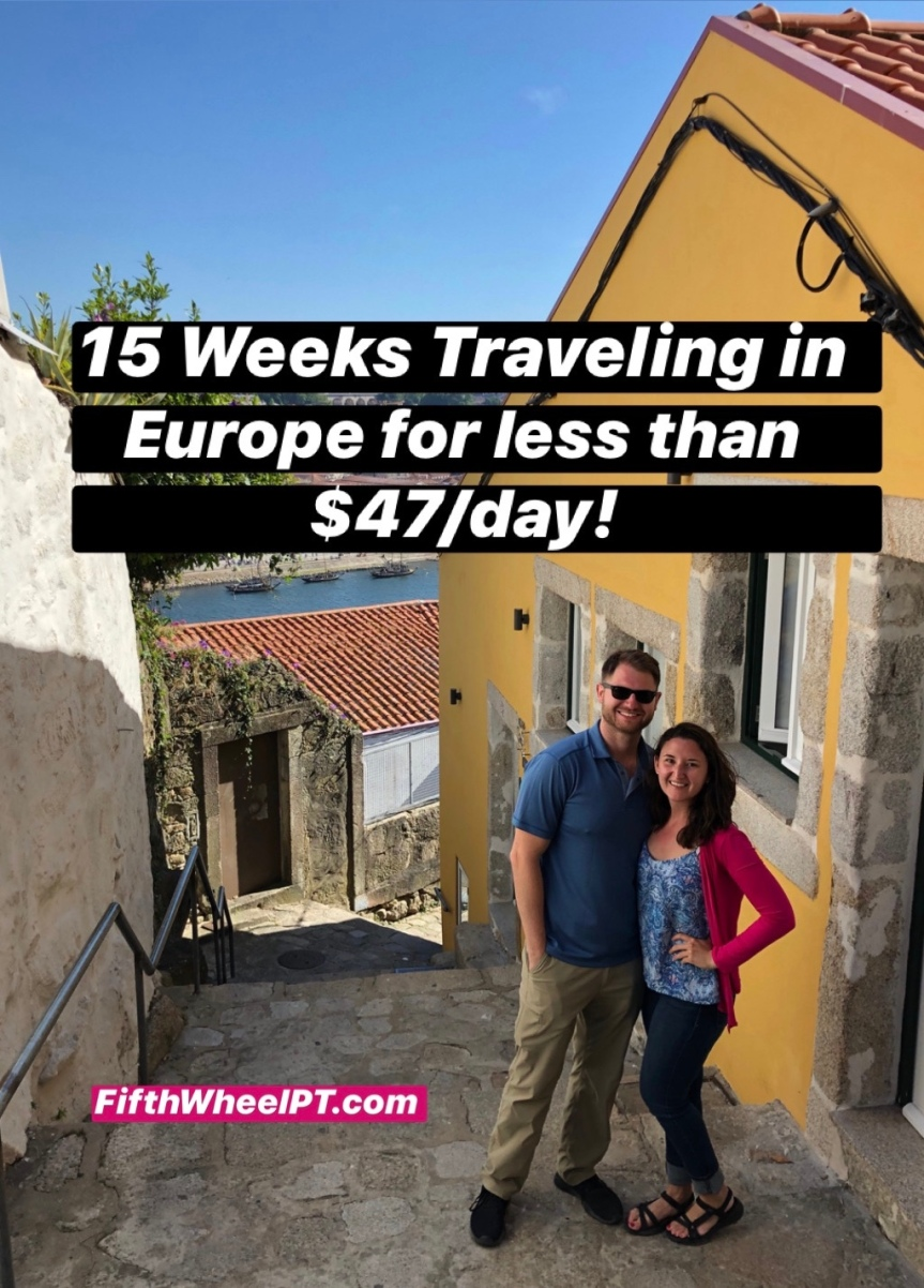 15 Weeks Traveling in Europe for Less than $47/day!